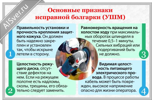 исправная работа болгарки