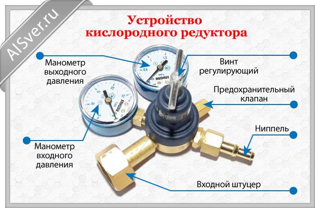устройство кислородного редуктора